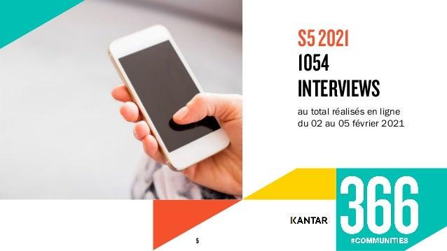 au total réalisés en ligne du 02 au 05 février 2021 1054 INTERVIEWS 5 S52021