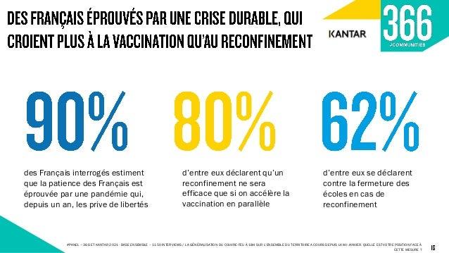 59% DES FRANÇAIS (+1 POINT VS S5) SE DÉCLARENT NON SATISFAITS DE LA GESTION DE LA CRISE PAR LE GOUVERNEMENT : UN POURCENTA...