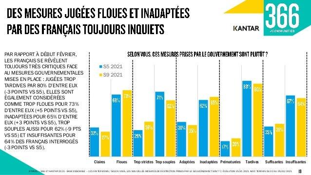 81% 75% 71% 63% 56% 30% 79% 69% 64% 61% 54% 30% 76% 69% 69% 58% 51% 30% Les entreprises françaises, l'économie La situatio...