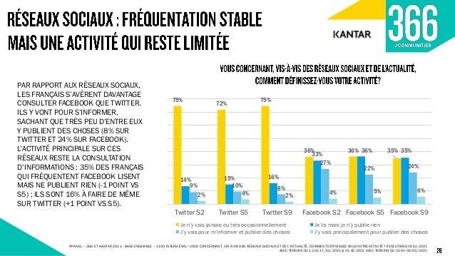 64% 63% 47% 50% 52% 48% 44% 67% 62% 50% 50% 52% 48% 46% 67% 59% 51% 48% 46% 46% 46% Votre Hyper / Supermarché Votre Mairie...