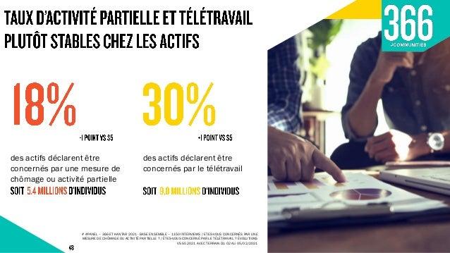 22% 9% 14% 64% 4% 2% 8% 29% 15% 39% 42% 2% 4% 5% 17% 9% 5% 70% 6% 3% 10% 19% 7% 11% 68% 2% 8% 16% 11% 5% 74% 6% 2% 9% 28% ...