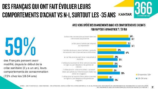 75% 75% 74% 63% 62% 53% 49% 44% 36% Les enseignes de grande distribution (hypers, supers) Les entreprises Les mairies Les ...