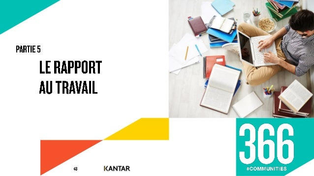 #PANEL – 366 ET KANTAR 2021 - BASE ENSEMBLE ACTIFS – 994 INTERVIEWS / QUELLE SERAIT VOTRE ORGANISATION DE TRAVAIL IDÉALE À...
