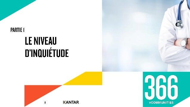 #PANEL – 366 ET KANTAR 2021 - BASE ENSEMBLE – 994 INTERVIEWS / DEPUIS LE DÉBUT DE LA PANDÉMIE, VOUS-MÊMES OU QUELQU'UN, DA...