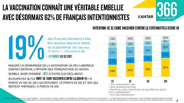 """Face à une situation sanitaire jugée toujours plus préoccupante partout en France, les mesures de """"freinage renforcé"""" déjà..."""
