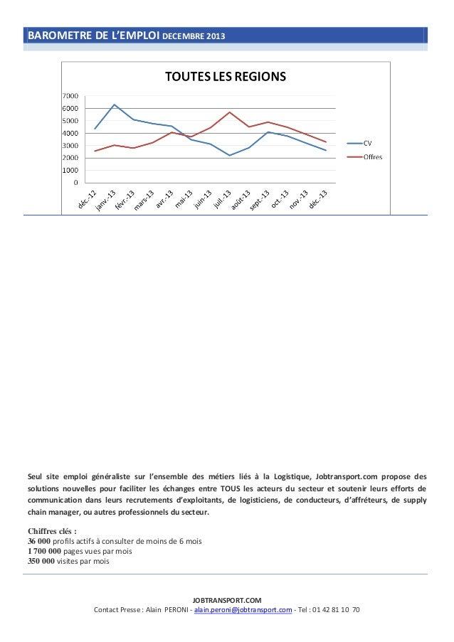 BAROMETRE DE L'EMPLOI DECEMBRE 2013  Seul site emploi généraliste sur l'ensemble des métiers liés à la Logistique, Jobtran...