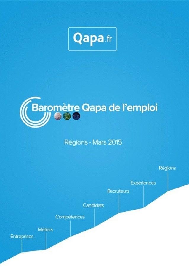 Mars 2015 - Baromètre de l'emploi en région Centre par Qapa - Tous droits réservés.
