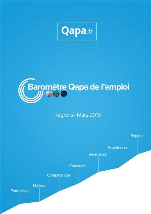 Mars 2015 - Baromètre de l'emploi en région Languedoc-Roussillon par Qapa - Tous droits réservés.