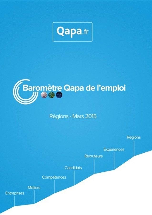 Mars 2015 - Baromètre de l'emploi en région Limousin par Qapa - Tous droits réservés.