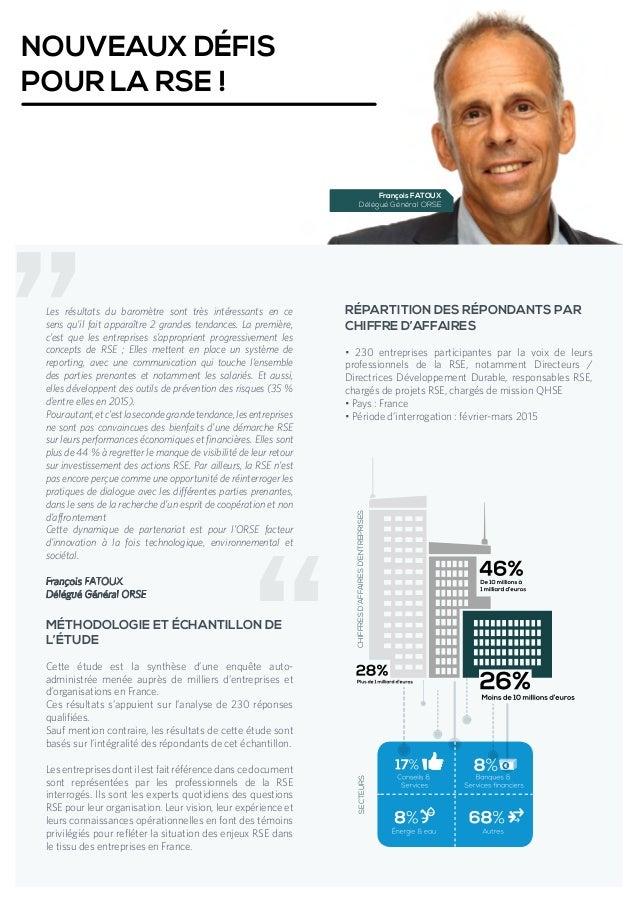 RÉPARTITION DES RÉPONDANTS PAR CHIFFRE D'AFFAIRES • 230 entreprises participantes par la voix de leurs professionnels de l...