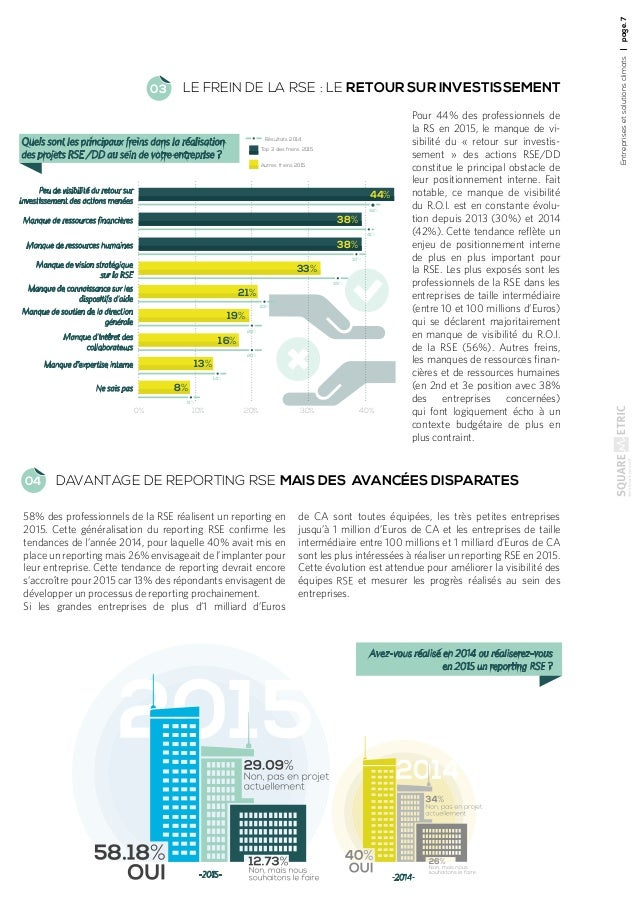 Entreprisesetsolutionsclimatspage.7 Pour 44% des professionnels de la RS en 2015, le manque de vi- sibilité du «retour su...