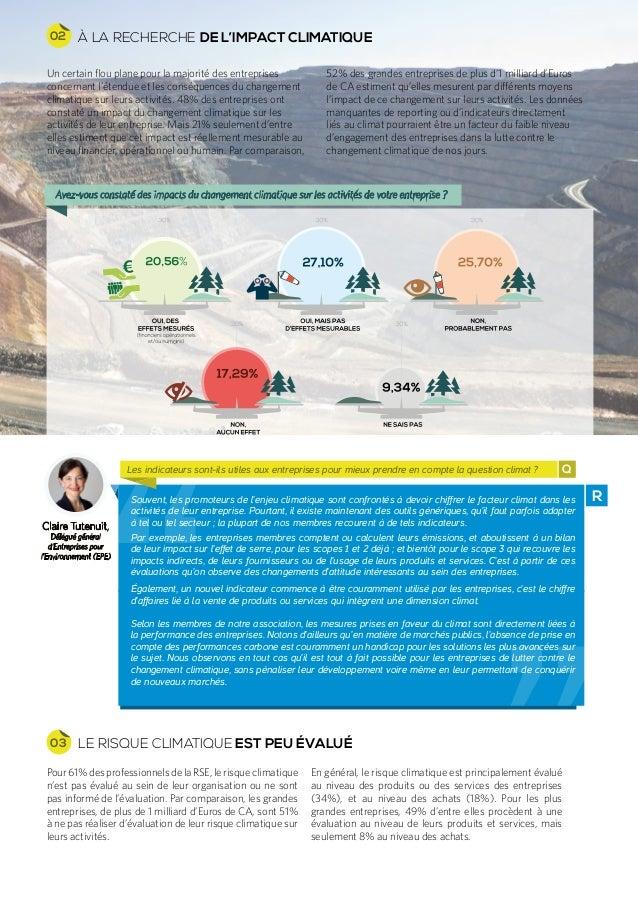 À LA RECHERCHE DE L'IMPACT CLIMATIQUE LE RISQUE CLIMATIQUE EST PEU ÉVALUÉ 02 03 Un certain flou plane pour la majorité des...