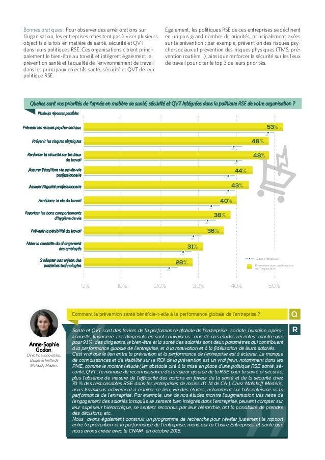 Bonnes pratiques : Pour observer des améliorations sur l'organisation, les entreprises n'hésitent pas à viser plusieurs ob...