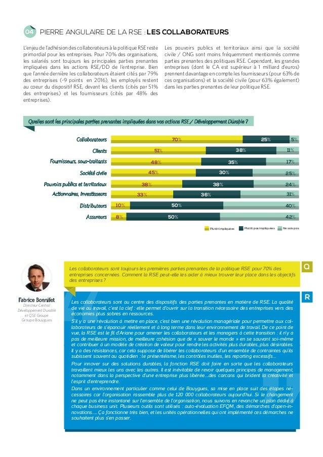 PIERRE ANGULAIRE DE LA RSE : LES COLLABORATEURS04 L'enjeudel'adhésiondescollaborateursàlapolitiqueRSEreste primordial pour...