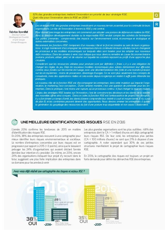 38% 24% -2016- -2015- 35% 24% L'année 2016 confirme les tendances de 2015 en matière d'identification des risques RSE. En ...