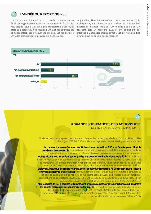 BaromètreEnjeuxRSE2016page.9 Les enjeux du reporting vont se renforcer cette année. 58% des organisations réalisent un rep...
