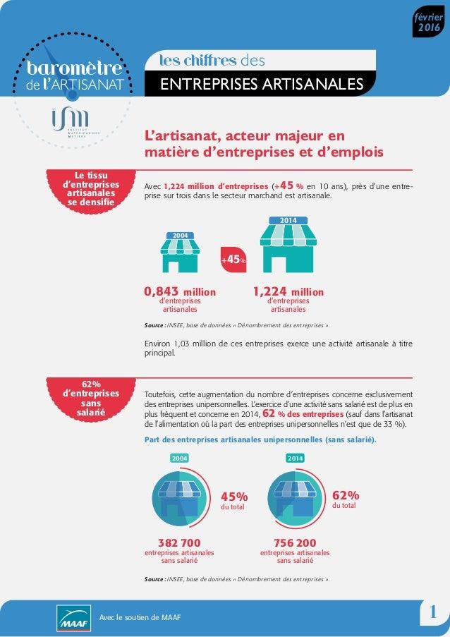 des salariés du secteur marchand 86 400 apprentis ont démarré la préparation d'un diplôme 84 700 apprentis ont démarré la ...