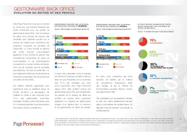 barom u00e8tre gestionnaire back office