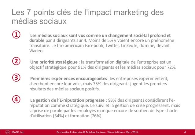 social medias impact on youth marketing 23-02-2016 what is the real impact of social media article interview questions and answers for seo analysts and managers article  free ebook: essentials of social media marketing ebook 15 killer guidelines for growth hacker article 11 conventional local seo tips to rule google maps article free ebook: the essentials of mobile.