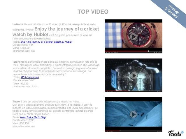 Hublot è il brand più attivo con 20 video (il 17% dei video pubblicati nella categoria). Il video Enjoy the journey of a c...