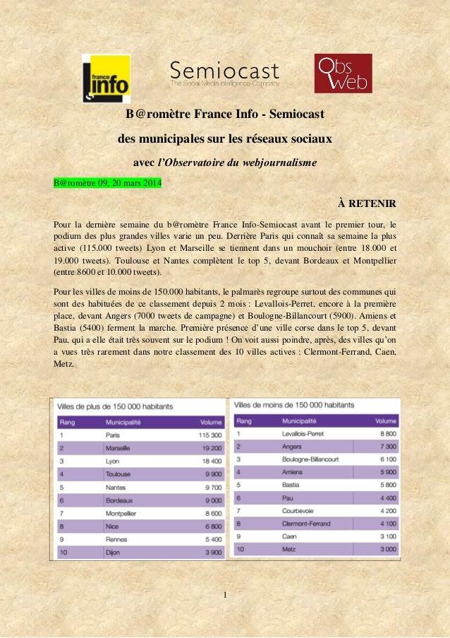 1 B@romètre France Info - Semiocast des municipales sur les réseaux sociaux avec l'Observatoire du webjournalisme B@romètr...