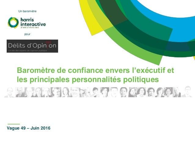 Baromètre de confiance envers l'exécutif et les principales personnalités politiques Vague 49 – Juin 2016 Un baromètre pour