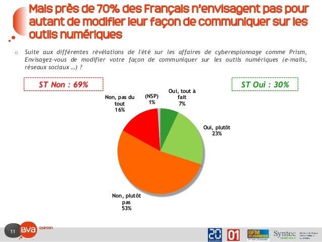 11 Mais près de 70% des Français n'envisagent pas pour autant de modifier leur façon de communiquer sur les outils numériq...