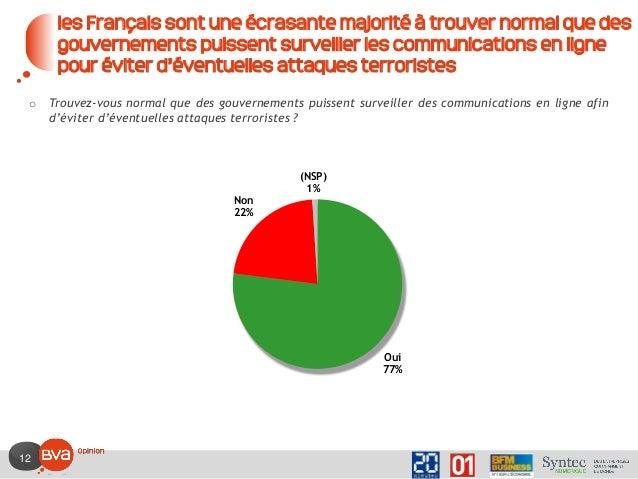 12 les Français sont une écrasante majorité à trouver normal que des gouvernements puissent surveiller les communications ...