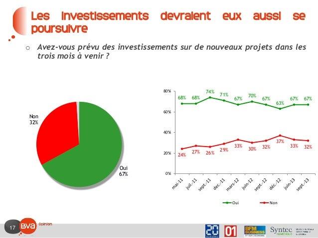 17 Les investissements devraient eux aussi se poursuivre o Avez-vous prévu des investissements sur de nouveaux projets dan...