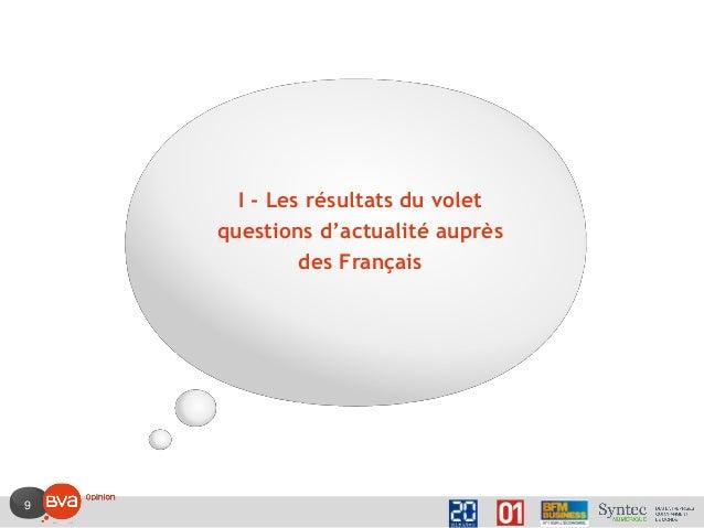 9 I - Les résultats du volet questions d'actualité auprès des Français