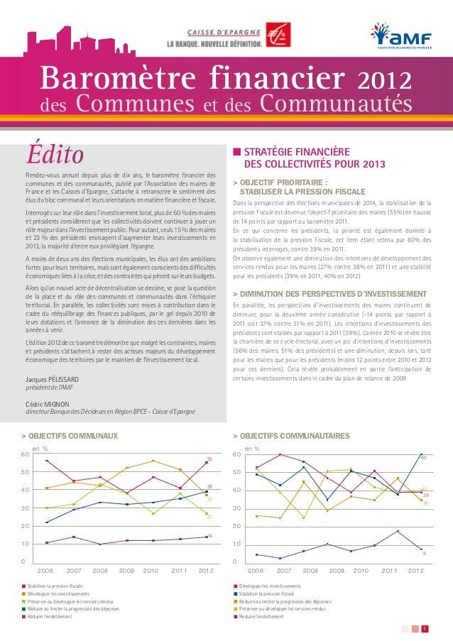 Baromètre financier                                                                           2012          des           ...