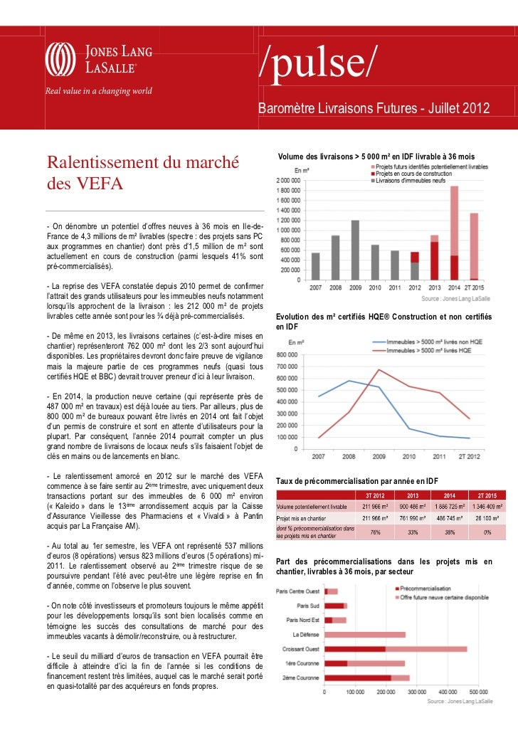Baromètre Livraisons Futures - Juillet 2012                                                                        Volume ...