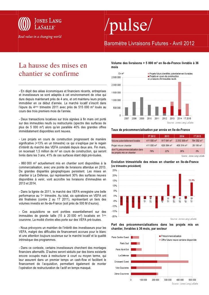 Baromètre Livraisons Futures - Avril 2012                                                                          Volume ...
