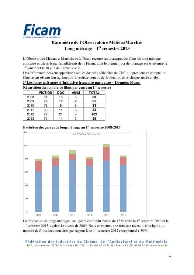 1 Baromètre de l'Observatoire Métiers/Marchés Long métrage – 1er semestre 2013 L'Observatoire Métiers et Marchés de la Fic...
