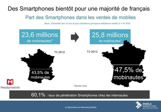 Des Smartphones bientôt pour une majorité de français Part des Smartphones dans les ventes de mobiles Base : Ensemble des ...