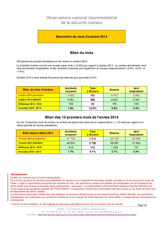 Observatoire national interministériel  de la sécurité routière  Baromètre du mois d'octobre 2014  Bilan du mois  350 pers...