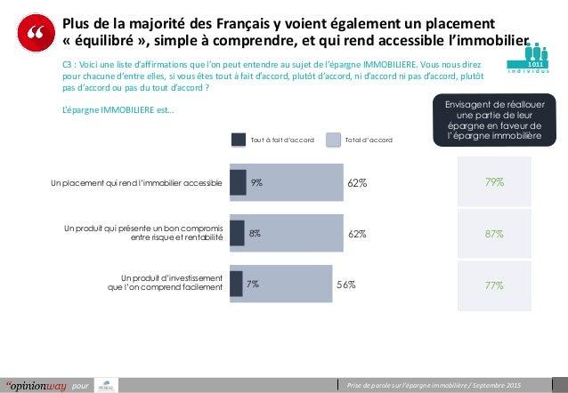 Prise de parole sur l'épargne immobilière / Septembre 2015pour i n d i v i d u s Plus de la majorité des Français y voient...