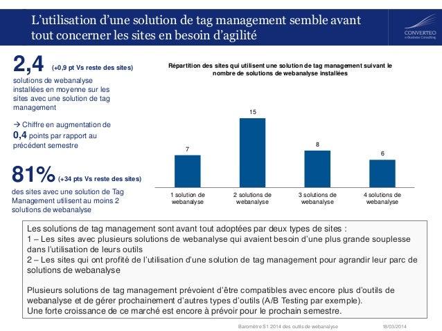 18/03/2014Baromètre S1 2014 des outils de webanalyse L'utilisation d'une solution de tag management semble avant tout conc...