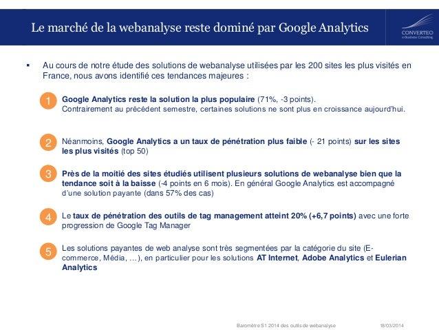 18/03/2014Baromètre S1 2014 des outils de webanalyse Le marché de la webanalyse reste dominé par Google Analytics  Au cou...