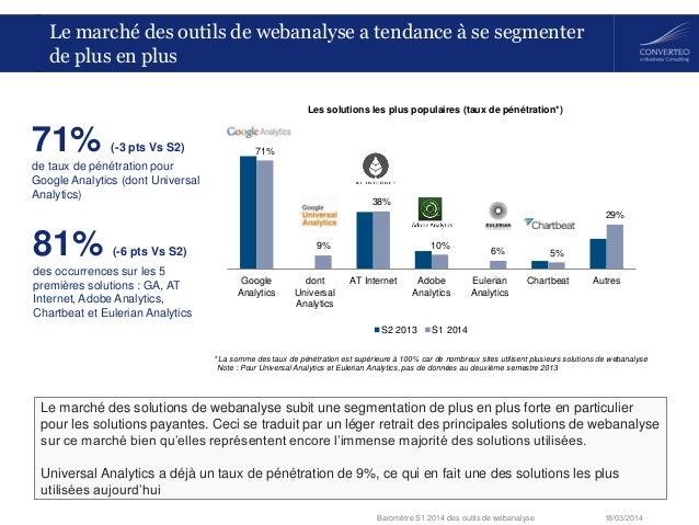 18/03/2014Baromètre S1 2014 des outils de webanalyse Le marché des outils de webanalyse a tendance à se segmenter de plus ...