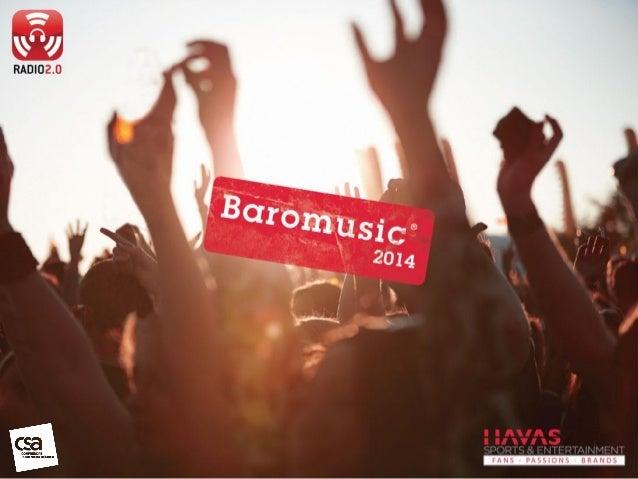 La musique, 1ère passion des Français…  3  Q14 - Pour chacun des centres d'intérêt ci-dessous, indiquez si vous êtes Passi...