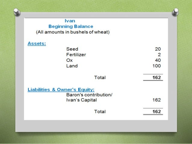 baron coburg 5 bushels of wheat Baron coburg case filed under: term  (in bushels of wheat) revenue wheat produced381 operating expenses seed used30 fertilized used3 ox (value 40 bushels, 1 year .