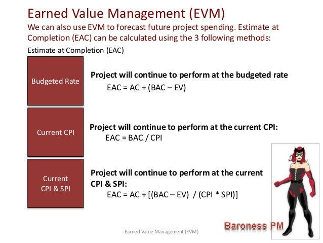 project performance evaluation by earned value analysis Chapter objectives to understand how organizations track project performance to understand and appreciate the significance of earned value to be able to calculate and interpret different project performance indexes to be able to develop a project reporting system that will ensure project control and progress to demonstrate how a project rollup.
