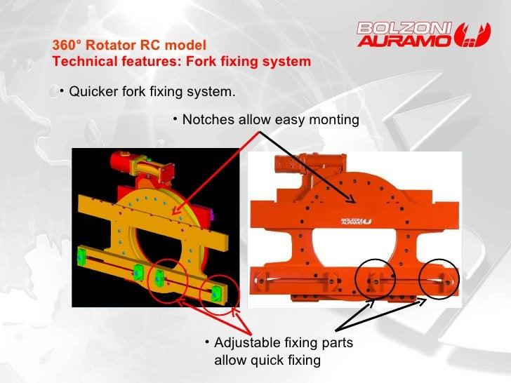 360° Rotator RC model Technical features: Fork fixing system <ul><li>Quicker fork fixing system.  </li></ul><ul><li>Notche...