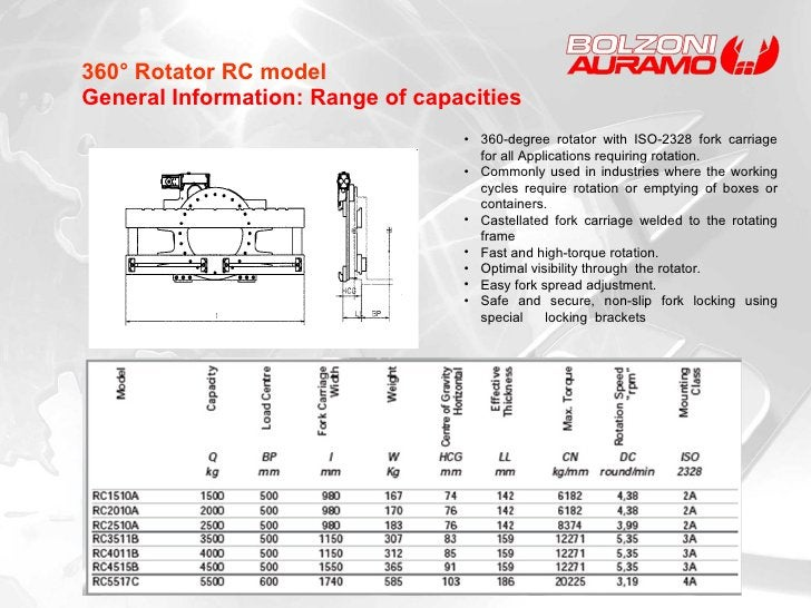 360° Rotator RC model General Information: Range of capacities <ul><li>360-degree rotator with ISO-2328 fork carriage for ...