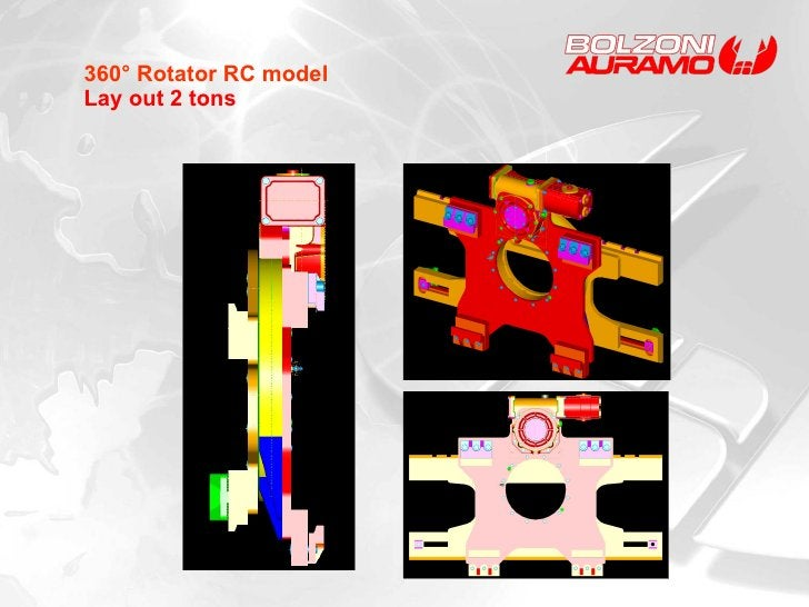 360° Rotator RC model Lay out 2 tons