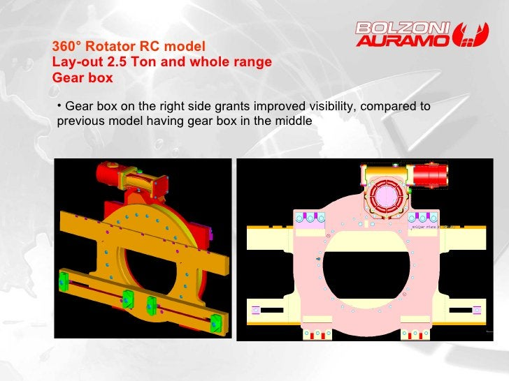 360° Rotator RC model Lay-out 2.5 Ton and whole range Gear box <ul><li>Gear box on the right side grants improved visibili...