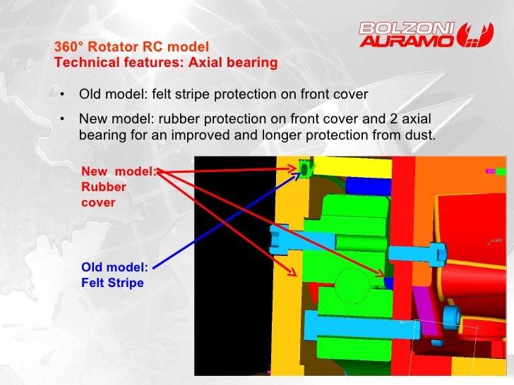 360° Rotator RC model Technical features: Axial bearing <ul><li>Old model: felt stripe protection on front cover  </li></u...
