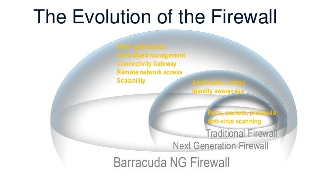 Barracuda Ng Firewall