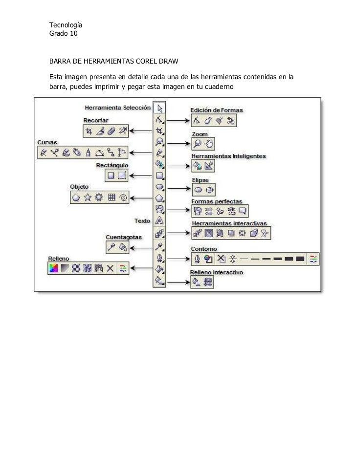 BARRA DE HERRAMIENTAS COREL DRAW<br />Esta imagen presenta en detalle cada una de las herramientas contenidas en la barra,...